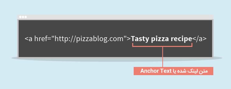 نحوه استفاده از anchortext در بک لینک